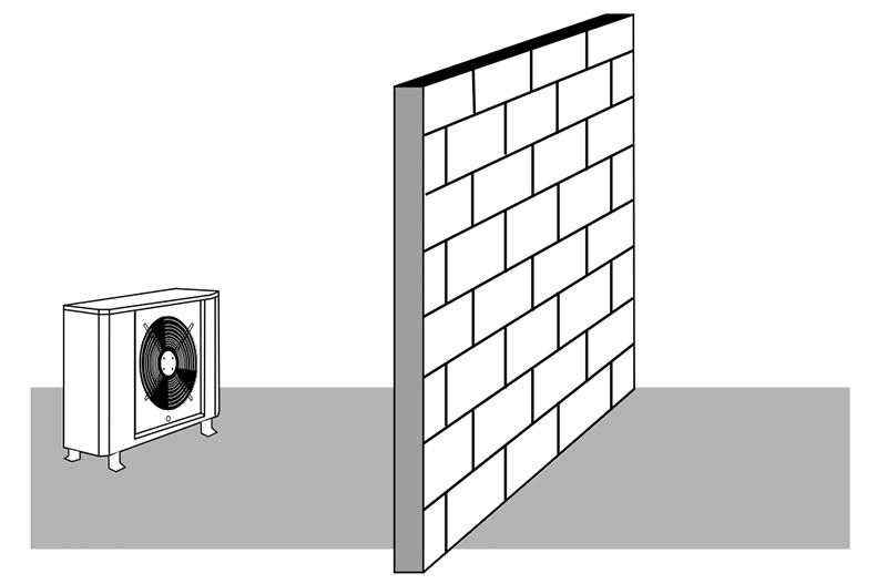 Effective barrier